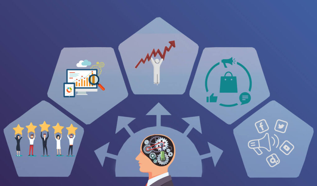 Did you know about These Benefits of Marketing Intelligence?
